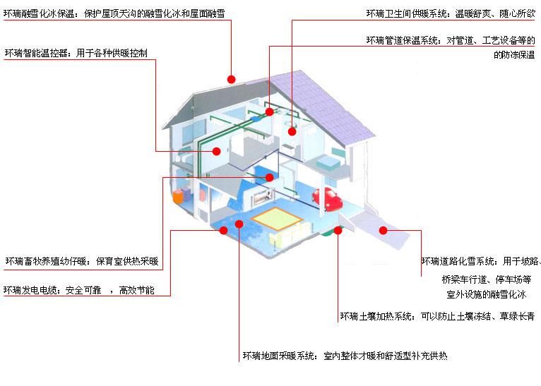必威官方发热电缆